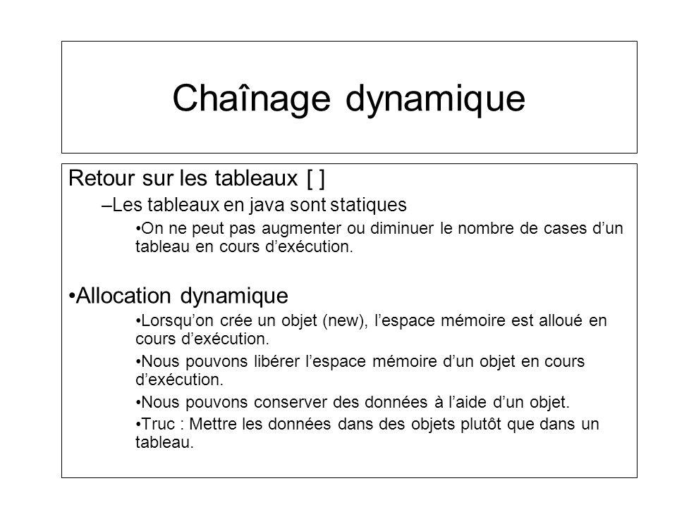 Chaînage dynamique Retour sur les tableaux [ ] Allocation dynamique